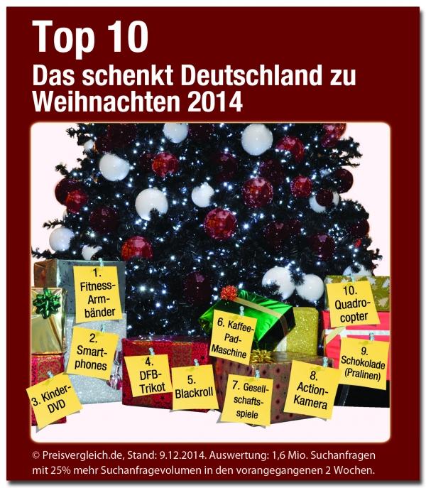 Traditionelle Weihnachtsgeschenke.Weihnachtsgeschenke Top 10 Deutsche Unkonventionell Und Sportlich