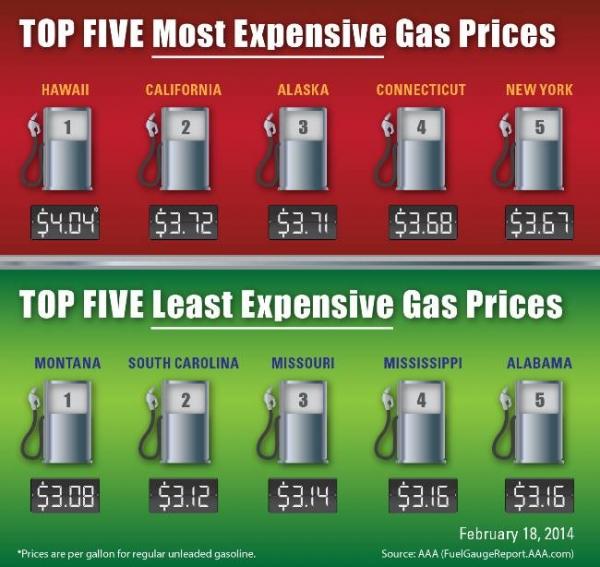 1,09 USD je 1 Gallone Öl (WTI) 1 Barrel = Pint Die Pinte (bzw. das Pint, cf. französisch la pinte) ist ein altes Raummaß sowohl für Flüssigkeiten als auch – besonders im.