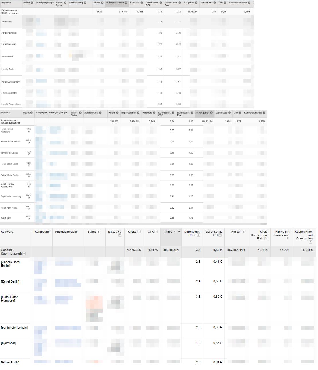 Galerie Weniger Google Adwords Anzeigen Preistreiberei Und Meta Suchmaschine E Commerce Netz Trends